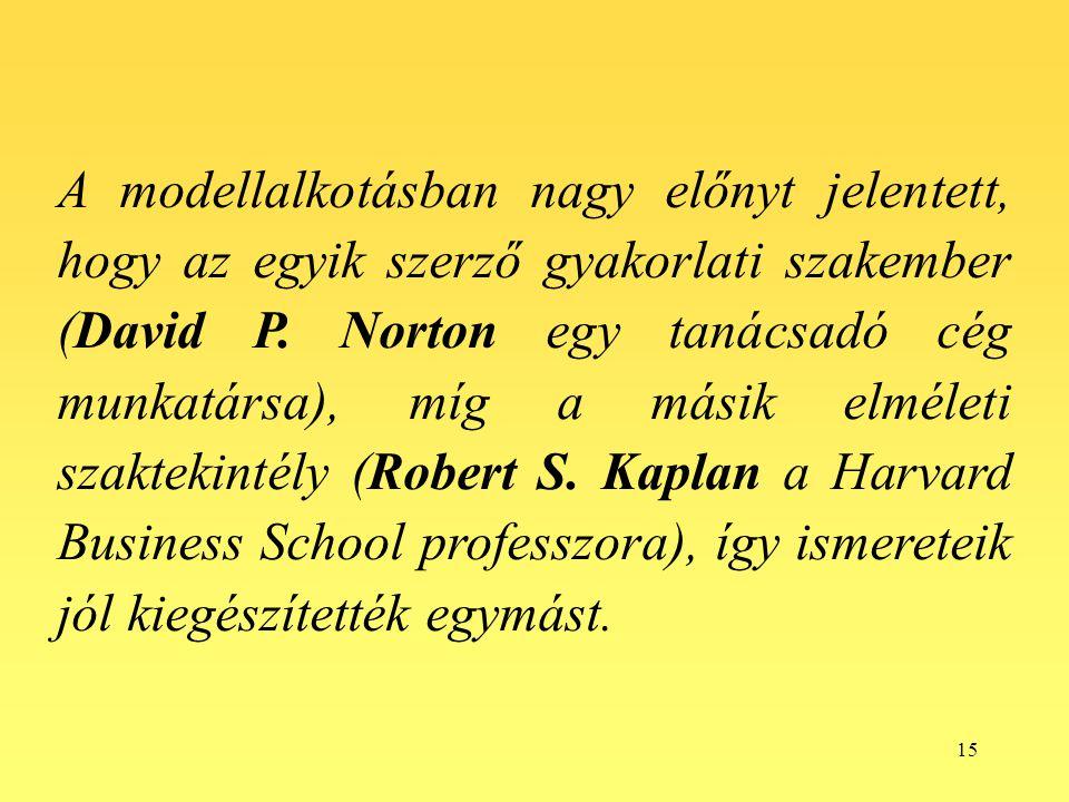 A modellalkotásban nagy előnyt jelentett, hogy az egyik szerző gyakorlati szakember (David P.