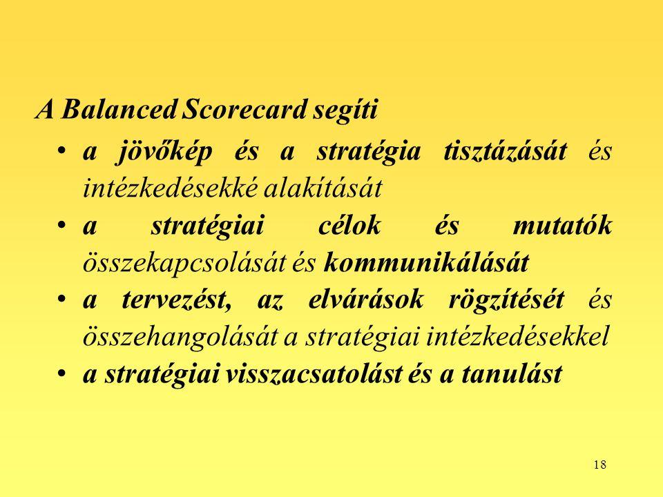 A Balanced Scorecard segíti