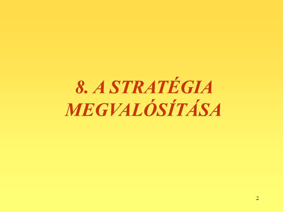 8. A STRATÉGIA MEGVALÓSÍTÁSA