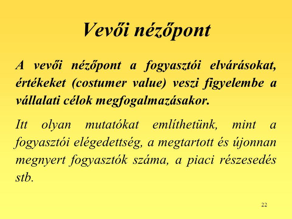 Vevői nézőpont A vevői nézőpont a fogyasztói elvárásokat, értékeket (costumer value) veszi figyelembe a vállalati célok megfogalmazásakor.