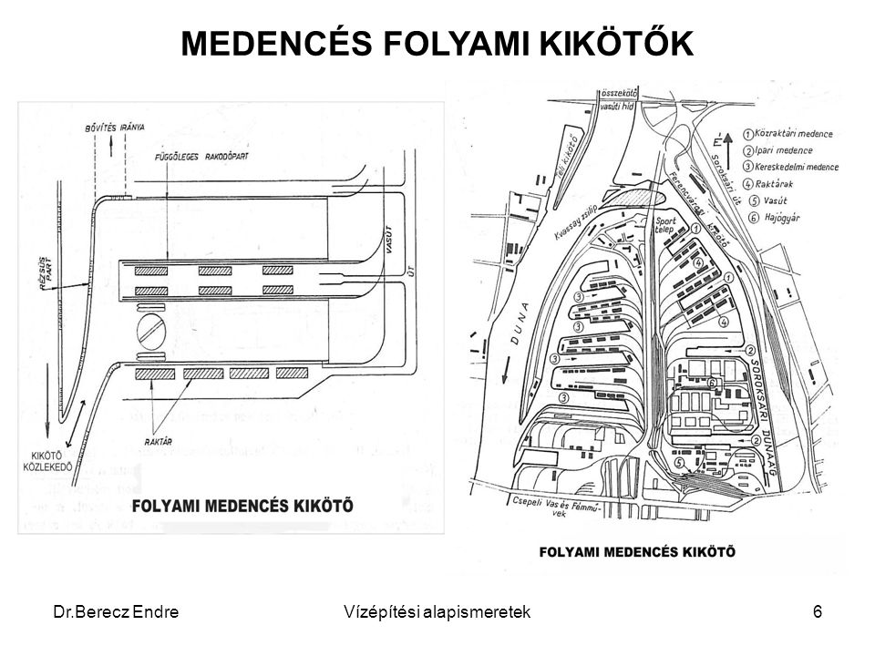 MEDENCÉS FOLYAMI KIKÖTŐK
