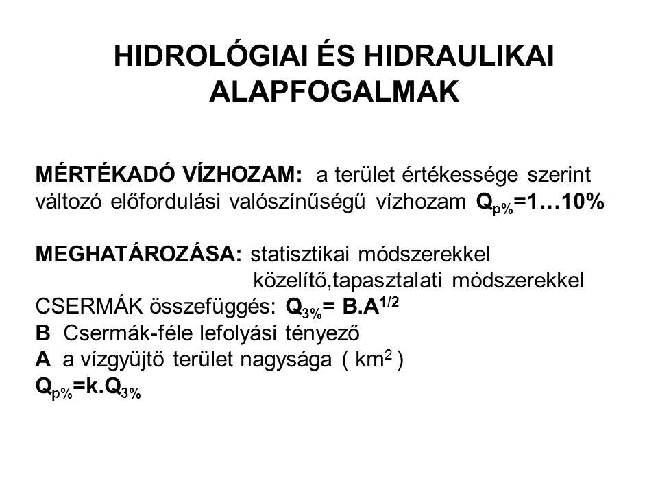 HIDROLÓGIAI ÉS HIDRAULIKAI ALAPFOGALMAK