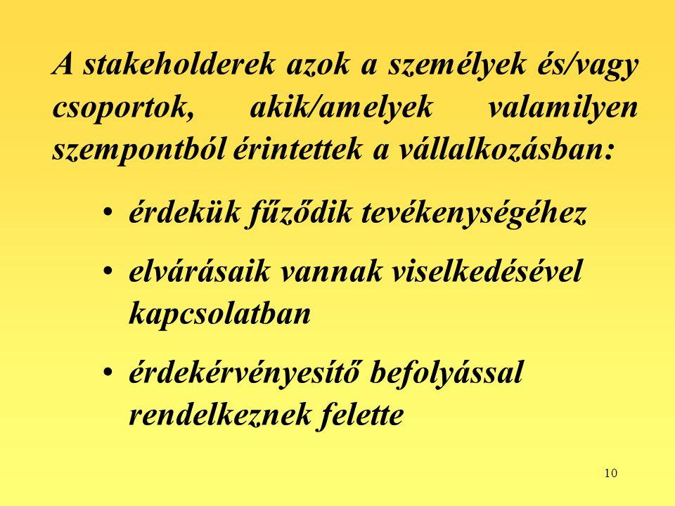 A stakeholderek azok a személyek és/vagy csoportok, akik/amelyek valamilyen szempontból érintettek a vállalkozásban:
