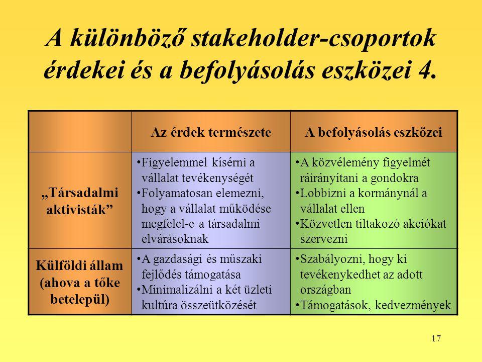 A különböző stakeholder-csoportok érdekei és a befolyásolás eszközei 4.