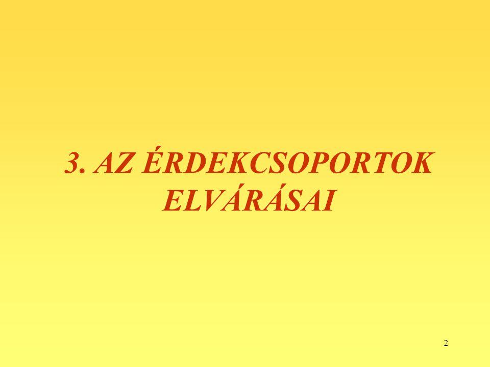 3. AZ ÉRDEKCSOPORTOK ELVÁRÁSAI