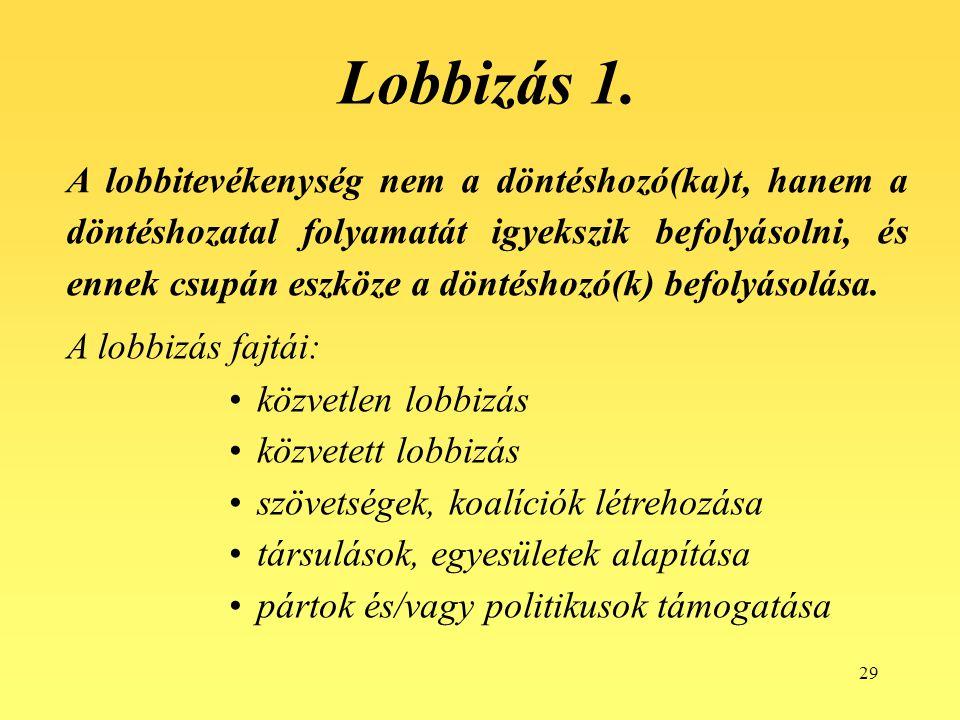 Lobbizás 1.