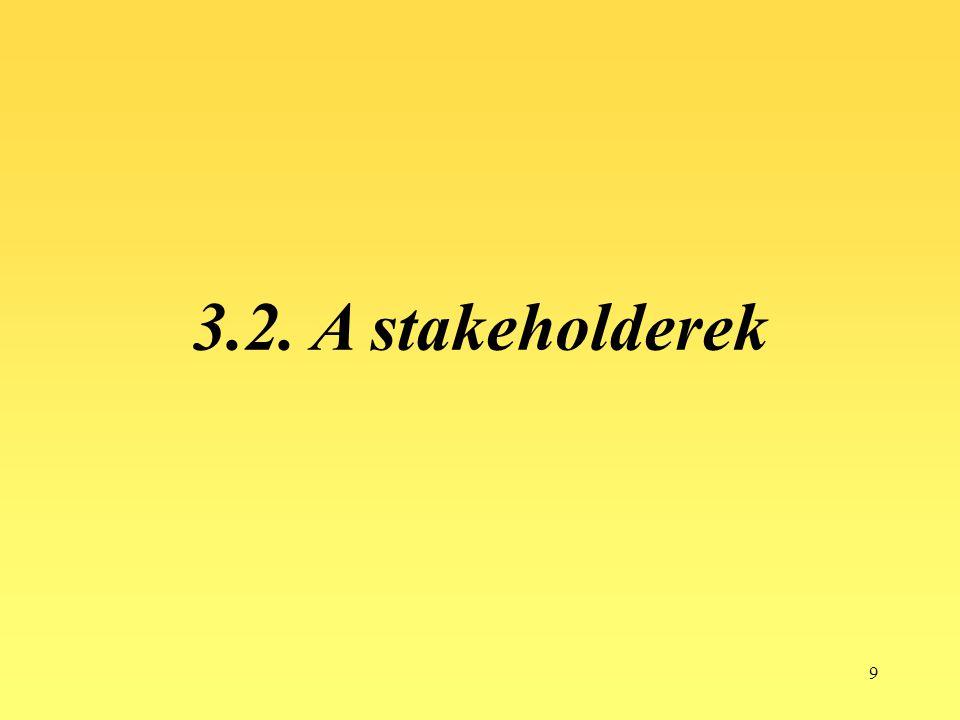 3.2. A stakeholderek