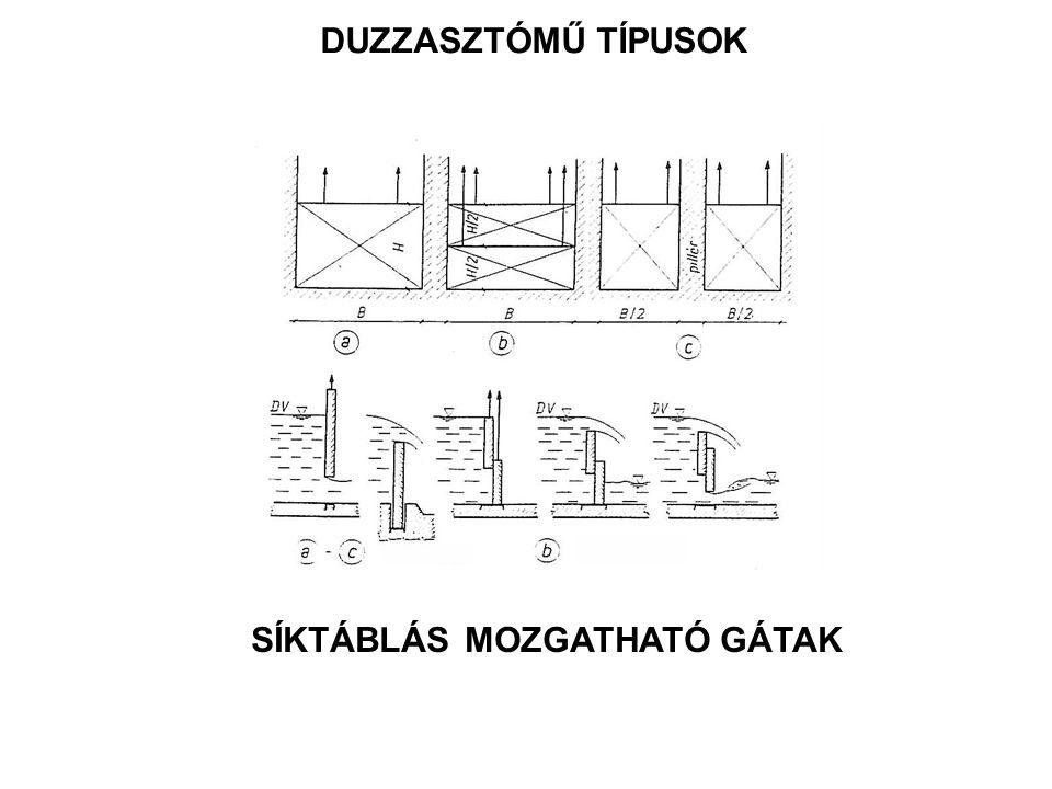 SÍKTÁBLÁS MOZGATHATÓ GÁTAK