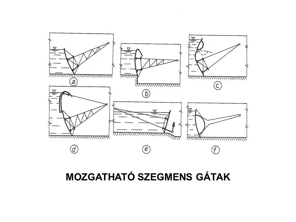 MOZGATHATÓ SZEGMENS GÁTAK