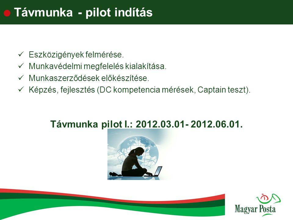 Távmunka - pilot indítás