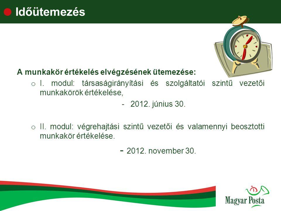 Időütemezés - 2012. november 30.