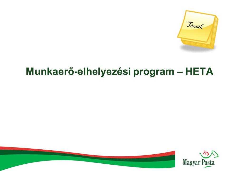 Munkaerő-elhelyezési program – HETA