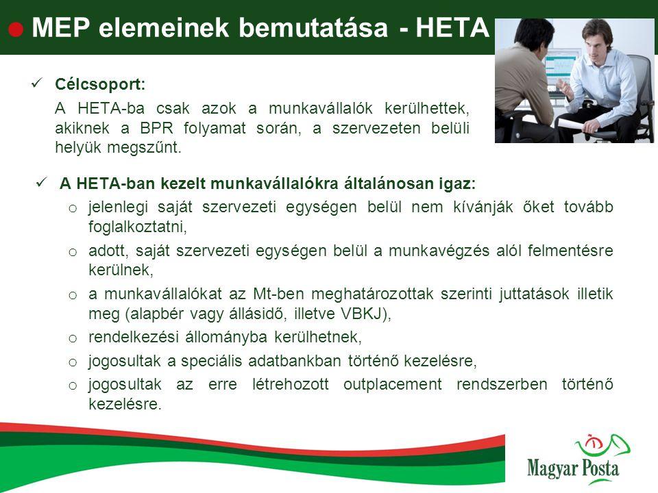 MEP elemeinek bemutatása - HETA