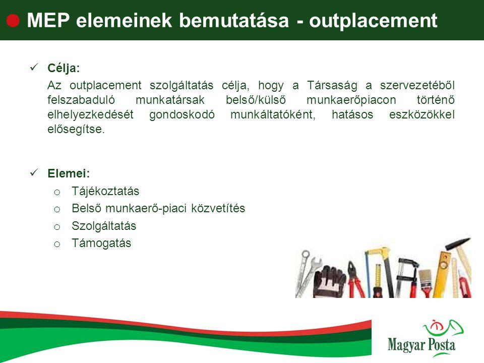 MEP elemeinek bemutatása - outplacement