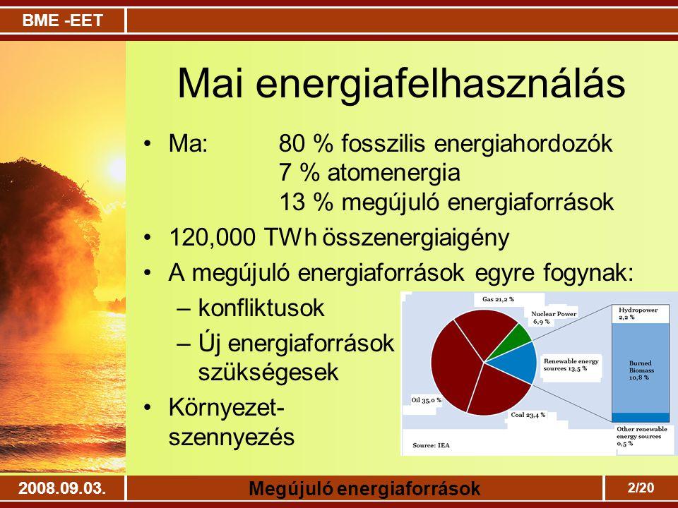 Mai energiafelhasználás
