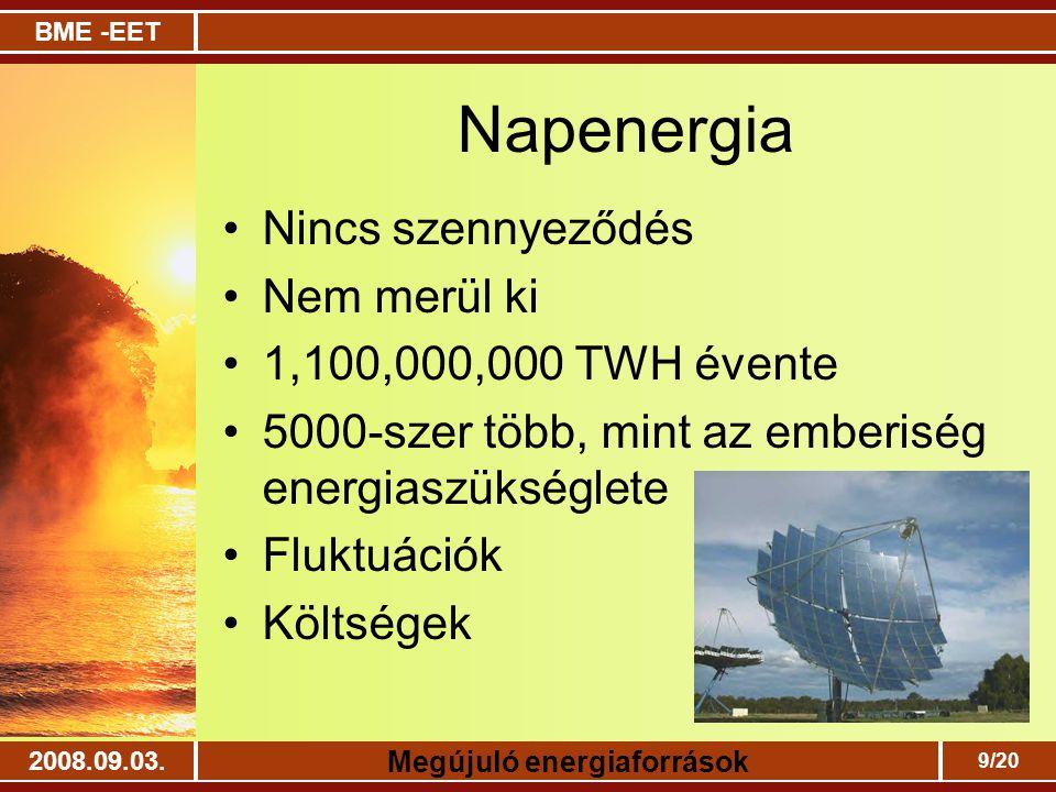Napenergia Nincs szennyeződés Nem merül ki 1,100,000,000 TWH évente