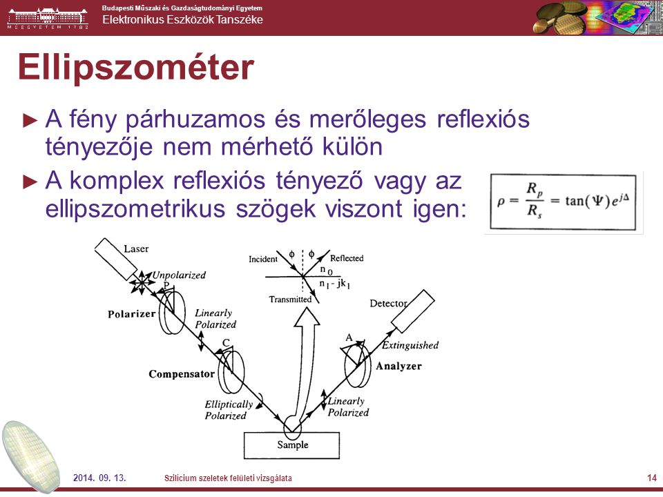 Ellipszométer A fény párhuzamos és merőleges reflexiós tényezője nem mérhető külön.
