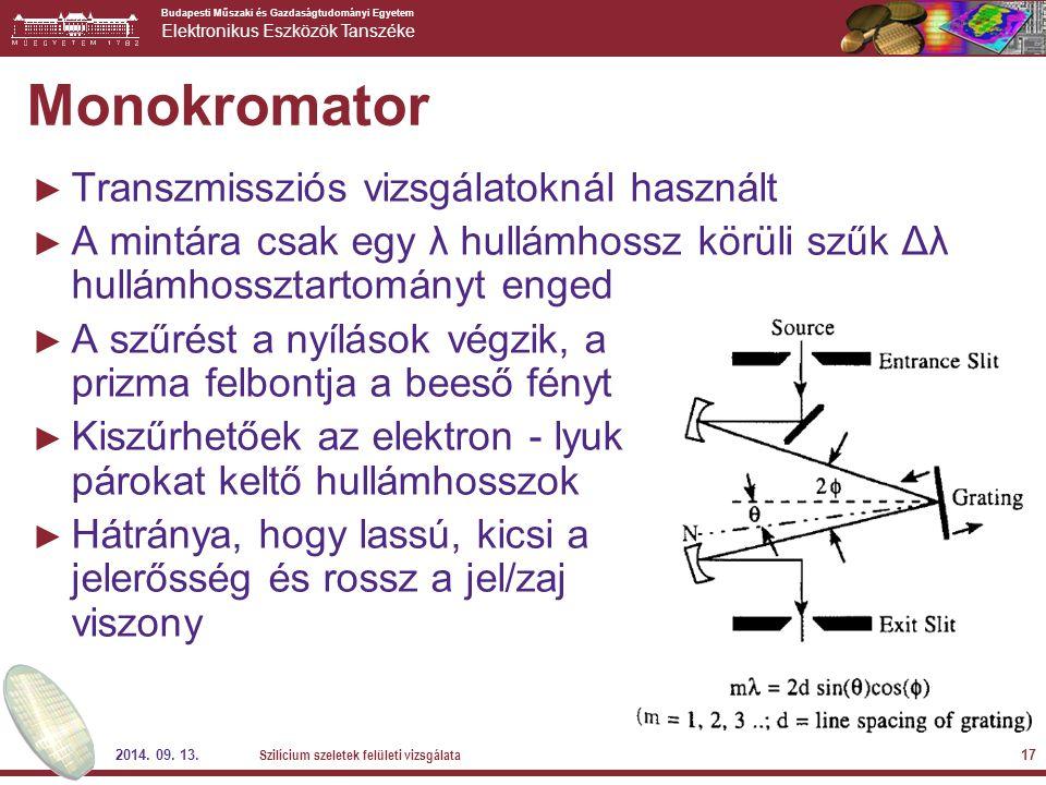 Monokromator Transzmissziós vizsgálatoknál használt