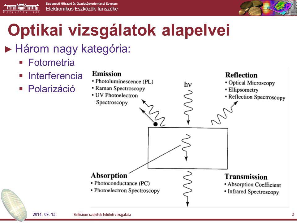 Optikai vizsgálatok alapelvei