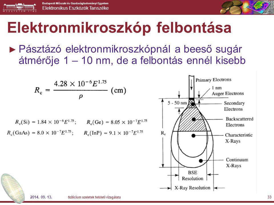 Elektronmikroszkóp felbontása