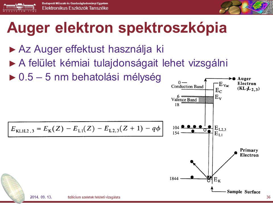 Auger elektron spektroszkópia