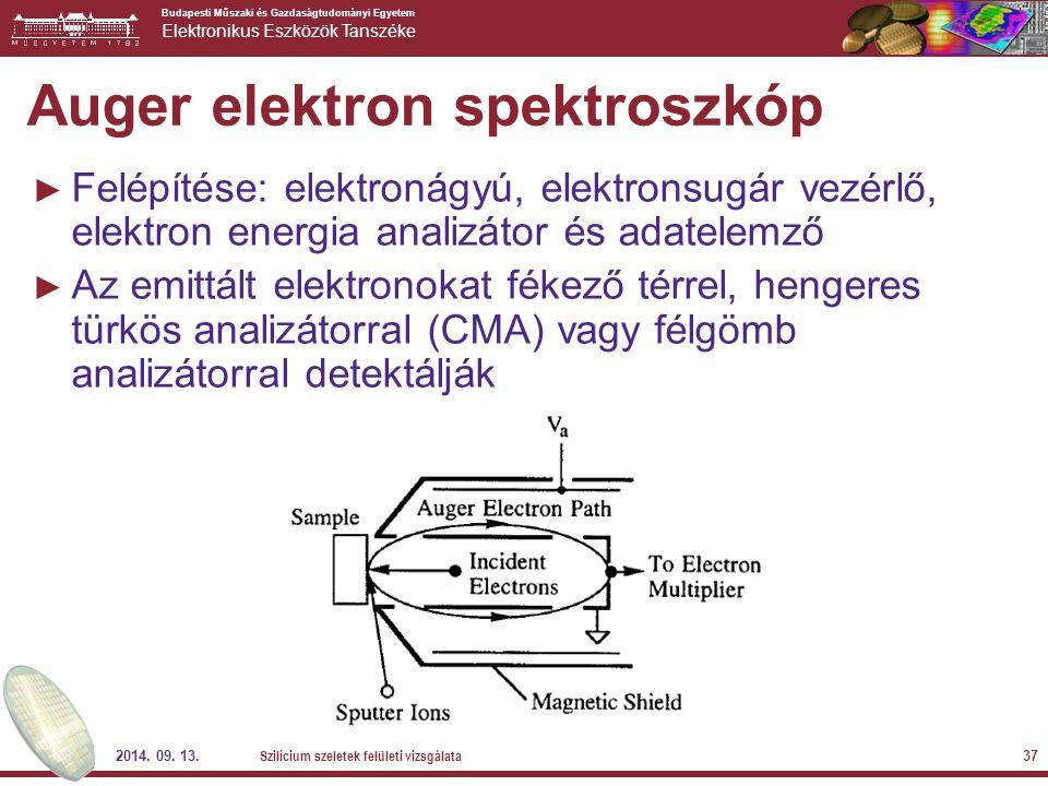 Auger elektron spektroszkóp