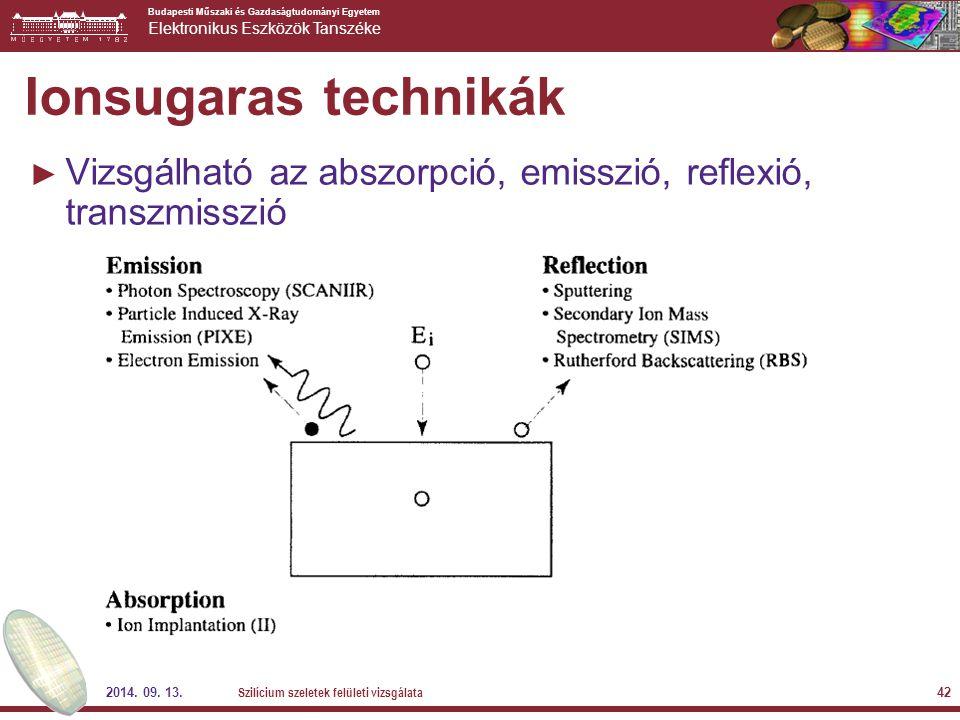 Ionsugaras technikák Vizsgálható az abszorpció, emisszió, reflexió, transzmisszió.