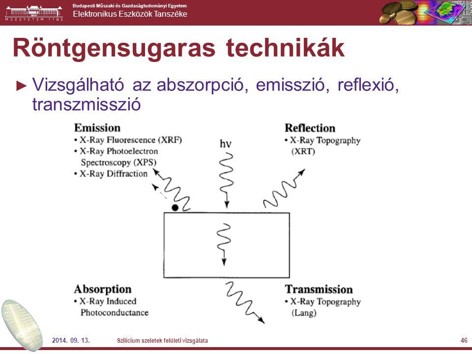 Röntgensugaras technikák