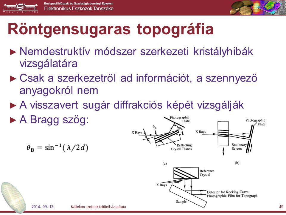 Röntgensugaras topográfia
