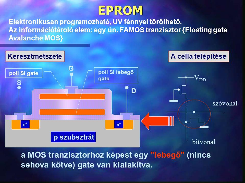 EPROM Elektronikusan programozható, UV fénnyel törölhető. Az információtároló elem: egy ún. FAMOS tranzisztor {Floating gate Avalanche MOS}
