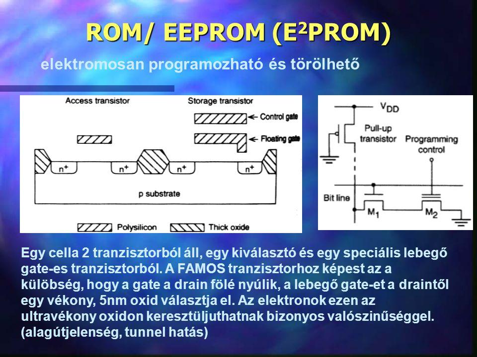 ROM/ EEPROM (E2PROM) elektromosan programozható és törölhető