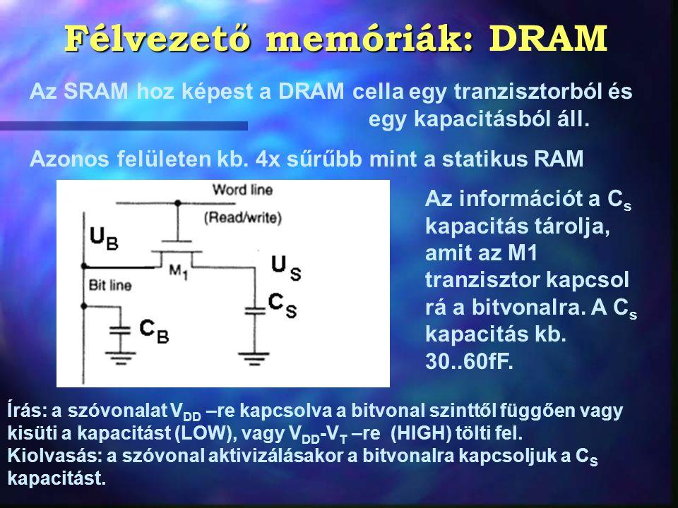 Félvezető memóriák: DRAM