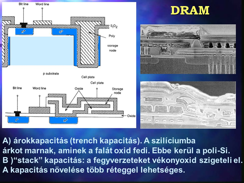 DRAM A) árokkapacitás (trench kapacitás). A szilíciumba