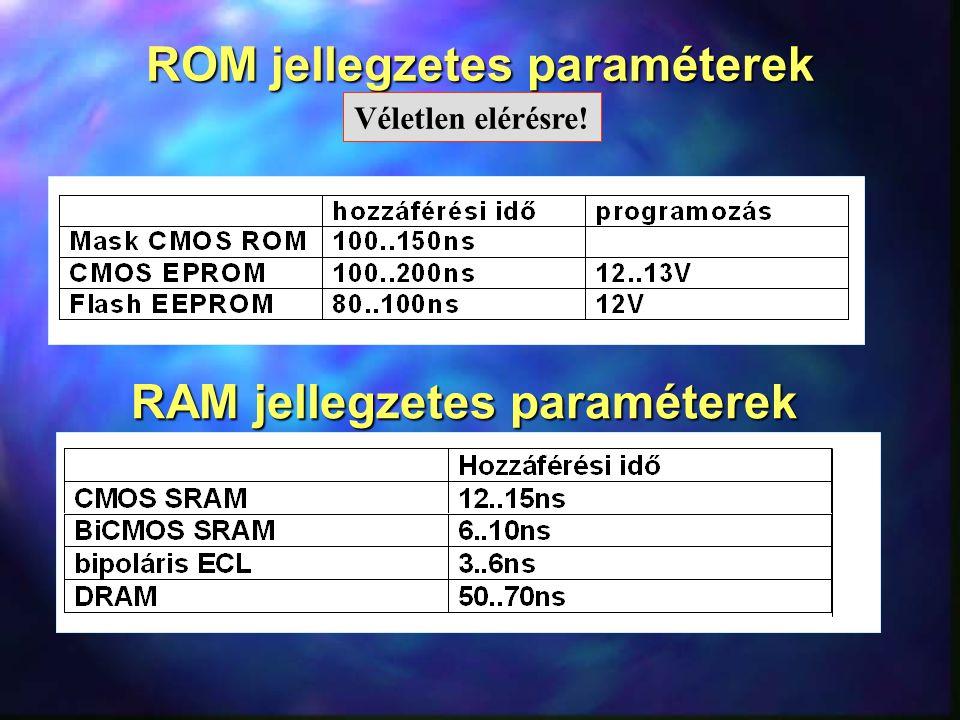 ROM jellegzetes paraméterek
