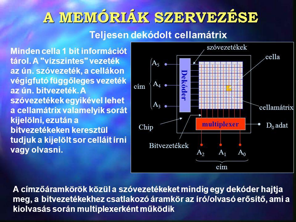 A MEMÓRIÁK SZERVEZÉSE Teljesen dekódolt cellamátrix