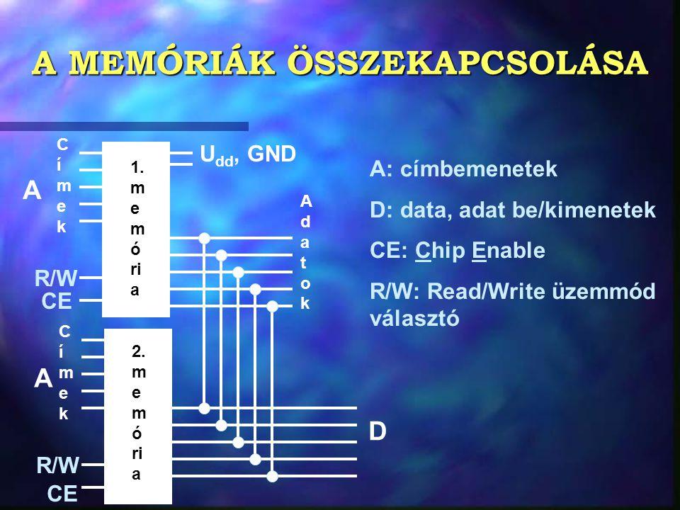A MEMÓRIÁK ÖSSZEKAPCSOLÁSA
