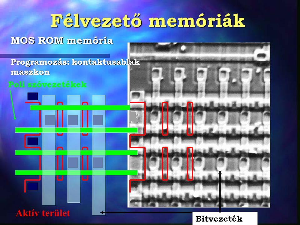Félvezető memóriák MOS ROM memória Aktív terület