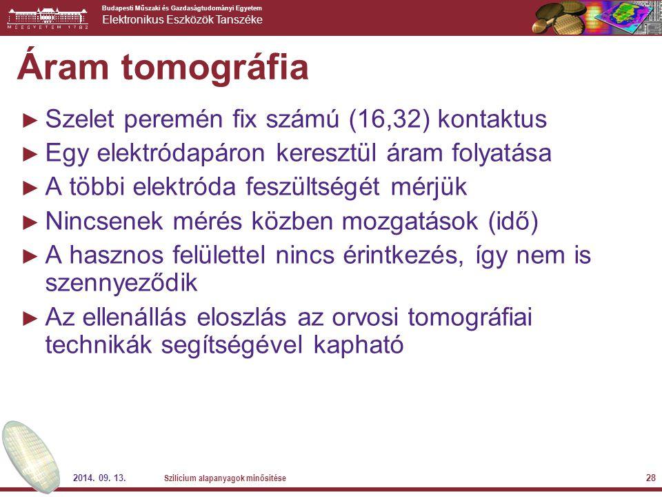 Áram tomográfia Szelet peremén fix számú (16,32) kontaktus