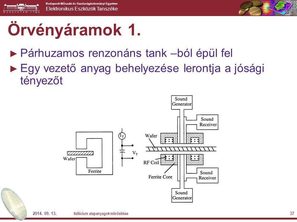 Örvényáramok 1. Párhuzamos renzonáns tank –ból épül fel