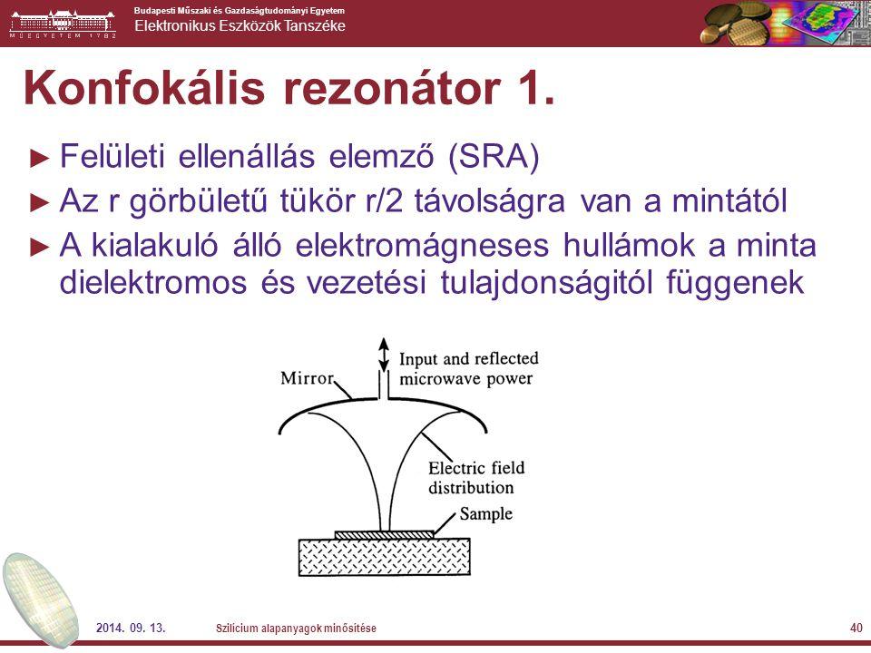Konfokális rezonátor 1. Felületi ellenállás elemző (SRA)
