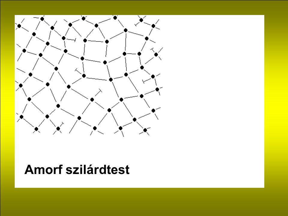 Amorf szilárdtest