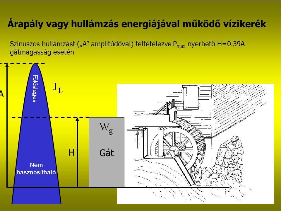 Árapály vagy hullámzás energiájával működő vízikerék