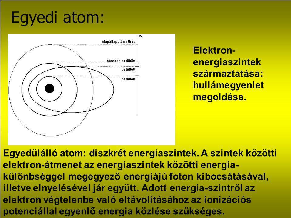 Egyedi atom: Elektron-energiaszintek származtatása: hullámegyenlet megoldása.