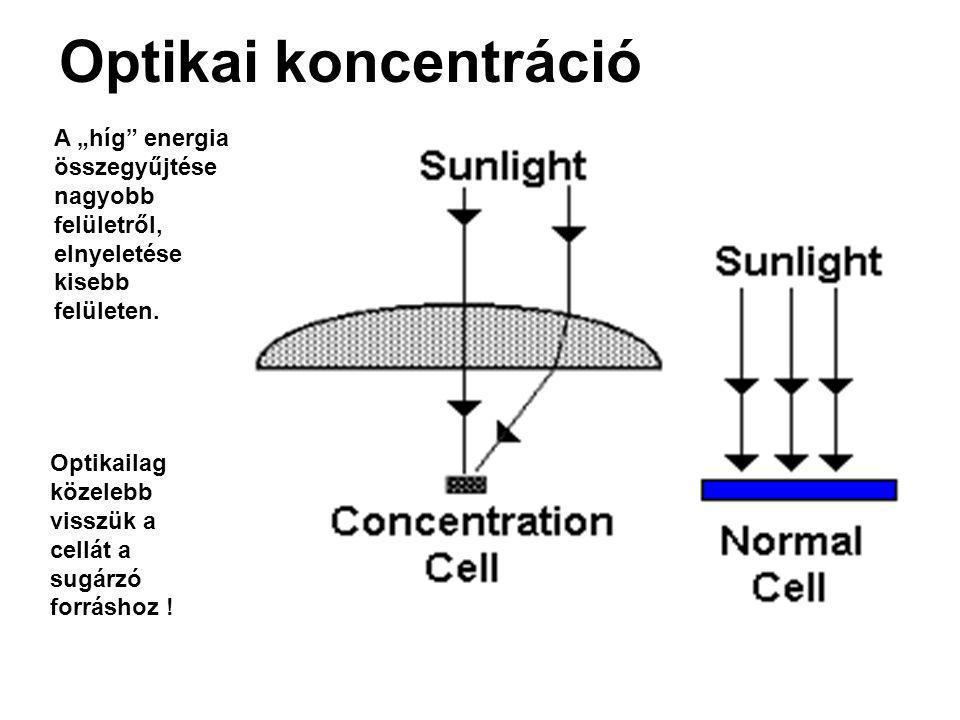 """Optikai koncentráció A """"híg energia összegyűjtése nagyobb felületről, elnyeletése kisebb felületen."""