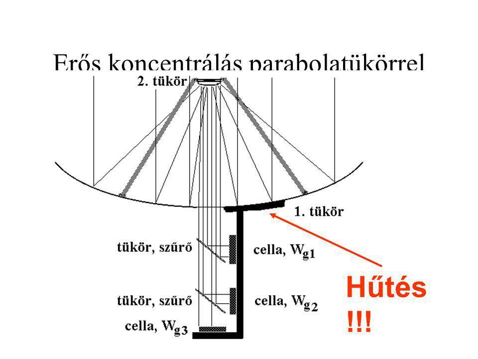 Erős koncentrálás parabolatükörrel