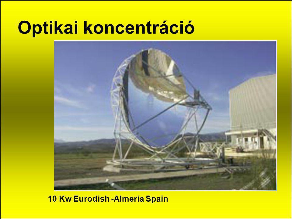 Optikai koncentráció 10 Kw Eurodish -Almeria Spain
