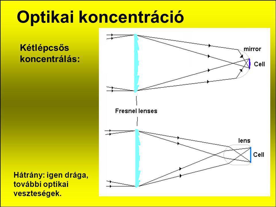 Optikai koncentráció Kétlépcsős koncentrálás: