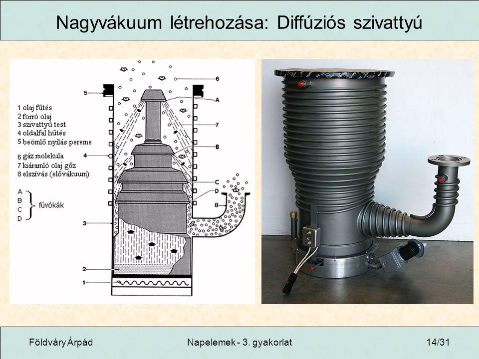 Nagyvákuum létrehozása: Diffúziós szivattyú