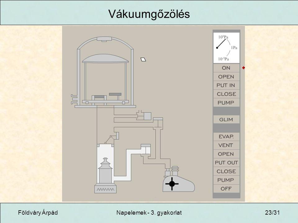 Vákuumgőzölés Földváry Árpád Napelemek - 3. gyakorlat
