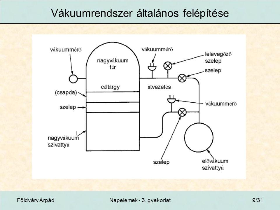 Vákuumrendszer általános felépítése